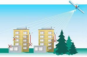 Условия приема сигнала на антенну Триколор ТВ